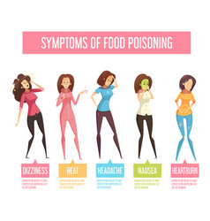 Food poisoning woman symptoms an infographic vector