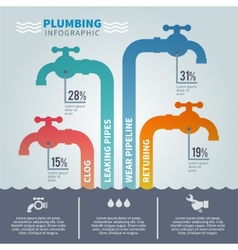 Plumbing infographic set vector