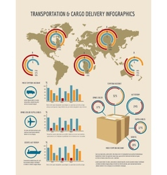 Cargo Delivery Infographics Template vector image