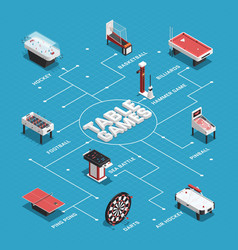 game isometric flowchart composition vector image