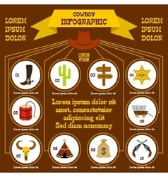 Cowboy infographic elements flat style vector image