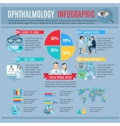 Ophthalmology Oculist Flat Infographic Poster vector image