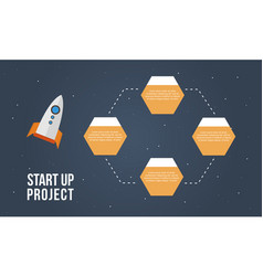 Start up project step concept business infographic vector
