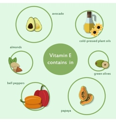 Products which contain vitamin c vector