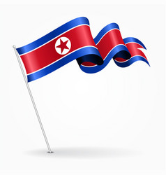 North korean pin wavy flag vector