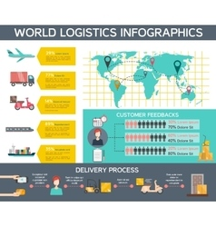 Logistics infographic set vector