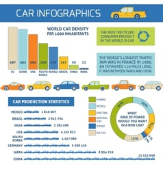 Car facts infographics vector image