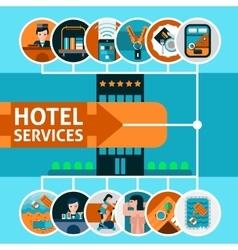 Hotel services concept vector