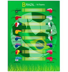 16 teams of football tournament in brazil final vector