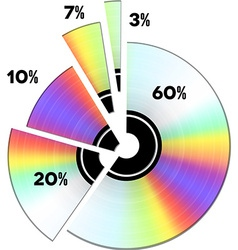 Cd income percentage pie diagram vector
