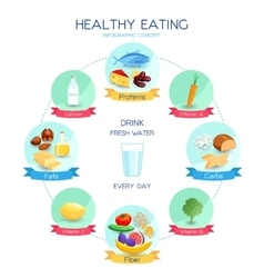 Healthy eating concept vector