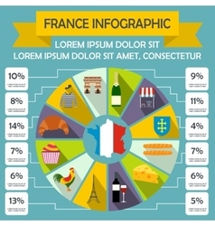 France infographic elements flat style vector