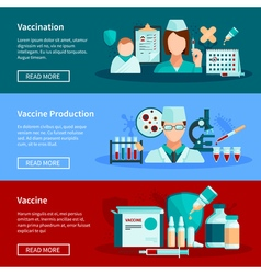 Vaccination flat banners vector