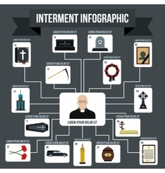 Interment infographic elements flat style vector image vector image