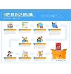 Online shopping infographic guide Concept vector image