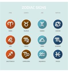zodiac colors vector image