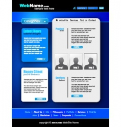 Futuristic style website template vector