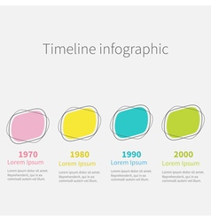 Timeline infographic four step template flat vector