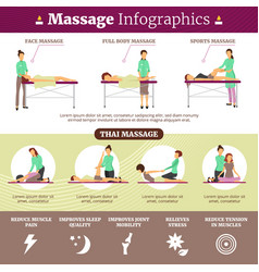 Massage and healthcare infographics vector