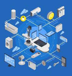 Iot internet of things isometric flowchart vector