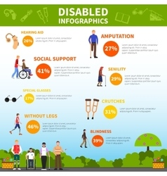 Disabled infographics layout vector