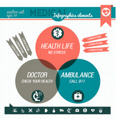 three part medical infographic vector image