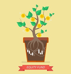 Passive income from equity fund vector