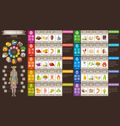 Mineral vitamin supplement food icons healthy vector