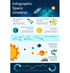 Space and universe infographics vector