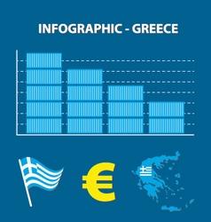 Decrease greek economy infographic vector