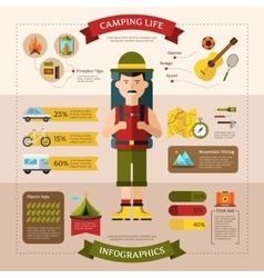 Hiking Camping Infograkhic Flat Banner vector image vector image