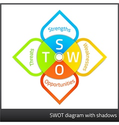 Swot analysis diagram in sticker style vector