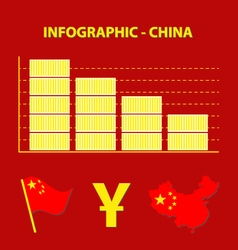 Decrease chinese economy infographic vector