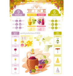 Wine infographics icons alcohol drink icon vector