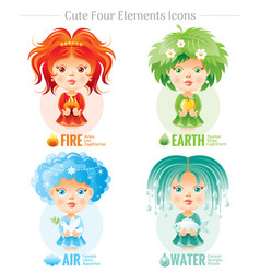 Four elements zodiac astrological sign icon set vector