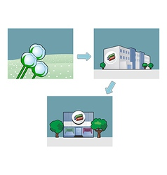Cotton factory vector