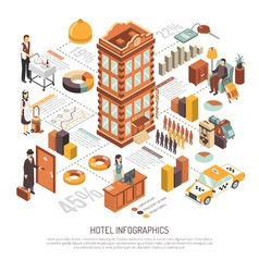 Hotel infrastructure and facilities isometric vector