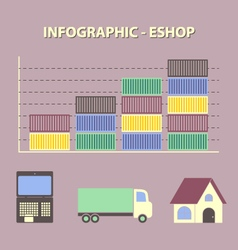 Growing online shop eshop business trade vector