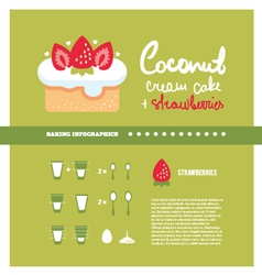 cream cake cooking inforgaphics vector image
