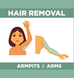 Hair removal from armpits and arms promotional vector