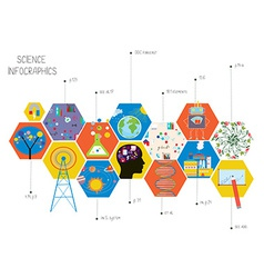Science infographics of different areas - vector image vector image