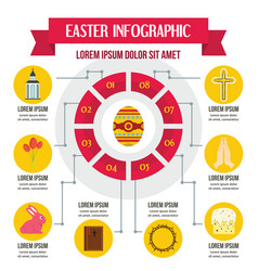 Easter infographic concept flat style vector