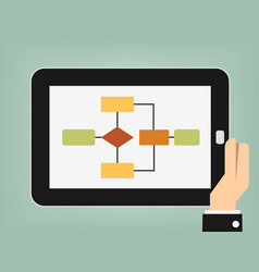 tablet with flowchart vector image vector image