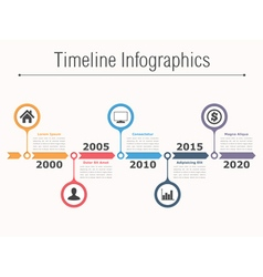 Timeline vector image vector image