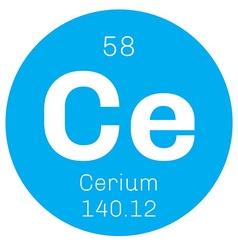 Cerium chemical element vector