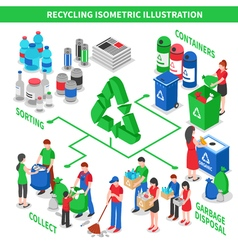 Garbage recycling isometric concept vector