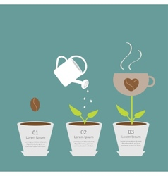 Coffee seed watering can cup plant in pot growth vector
