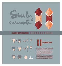Cannoli dessert cooking inforgaphics vector