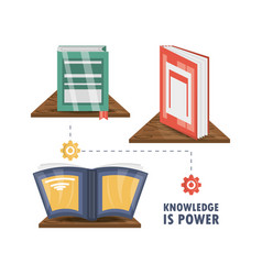 Set knowledge education to learn idea vector