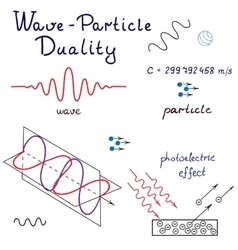 Wave-particle duality s vector